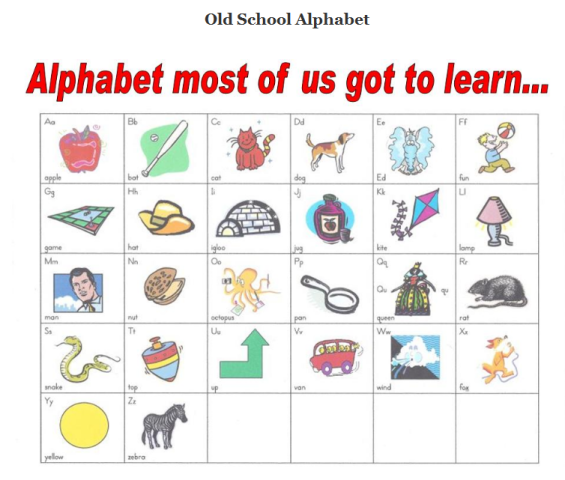 abc the new alphabet for kids in the digital age fun with images - Alphabet Pictures For Kids