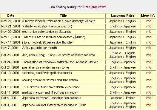 job_posting_history